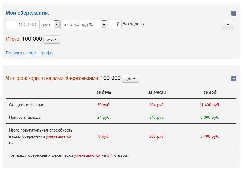 Мои сбережения на sberometr.ru