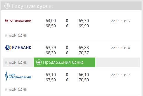 Банковский курс на sravni.ru