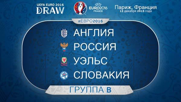Группа Россия Англия Уэлс Словакия