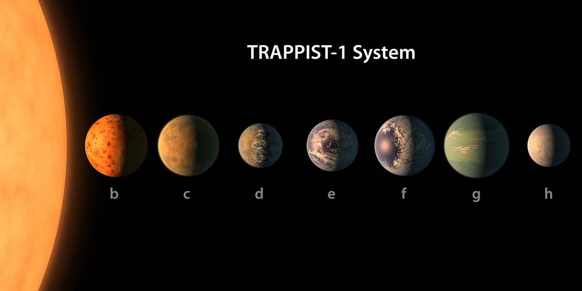 Nasa 7 планет в системе Trappist